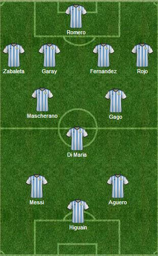 Argentina world cup line-up