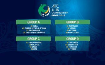 AFC U16 Qualifiers 2016 Draw